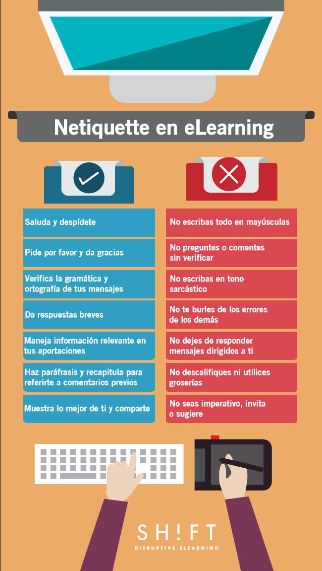 Netiquette en eLearning